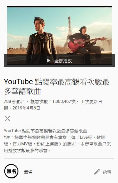播放清單破100萬次觀看「YouTube 點閱率最高觀看次數最多華語歌曲」-無名誌